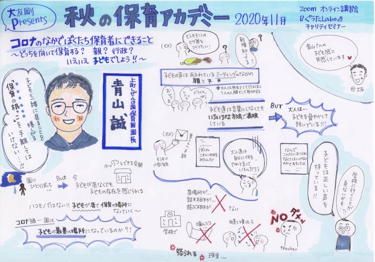 青山さんの講演全体を表すグラフィックレコーディング①