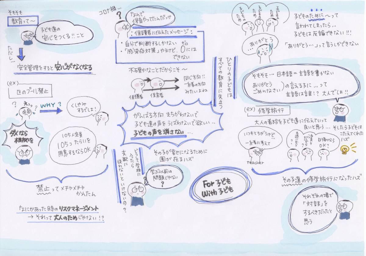 青山さんの講演全体を表すグラフィックレコーディング②