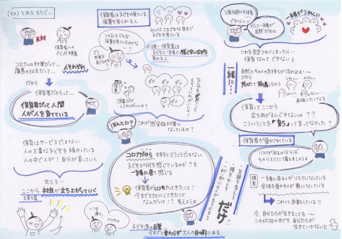 青山さんの講演全体を表すグラフィックレコーディング③