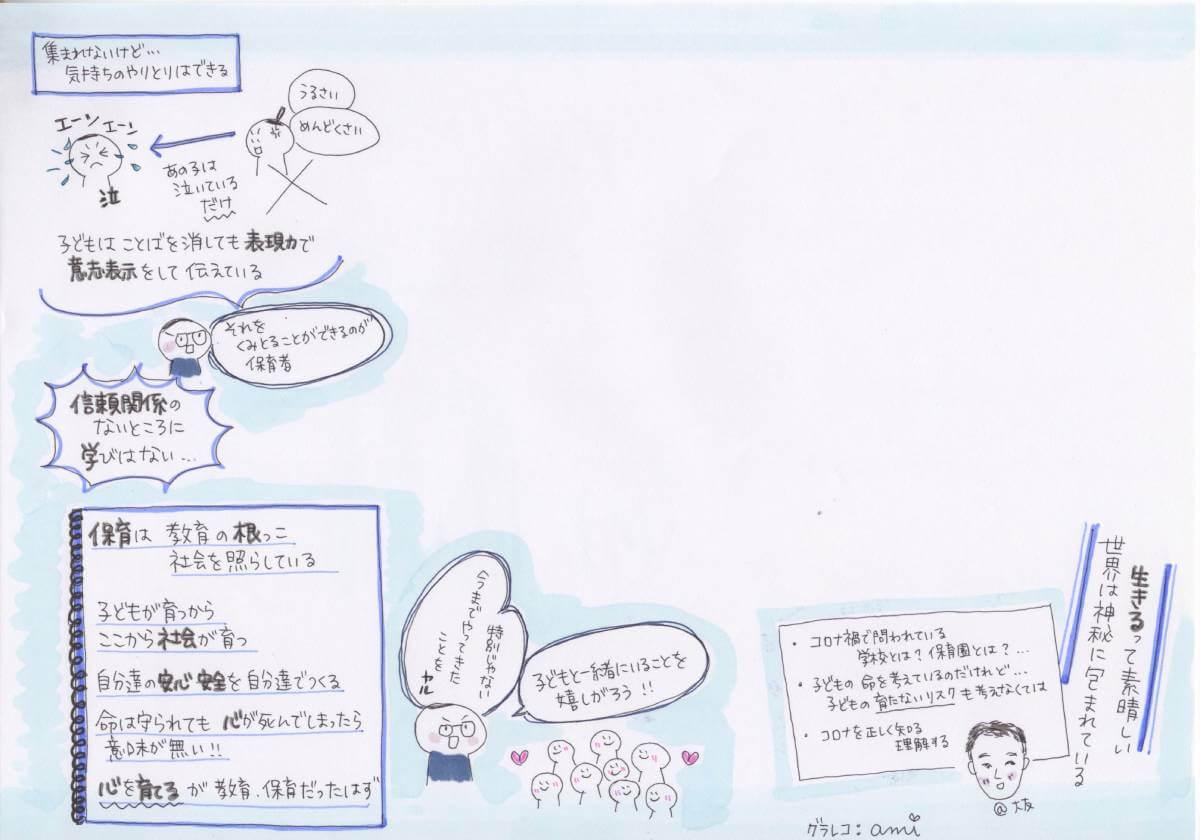 青山さんの講演全体を表すグラフィックレコーディング④