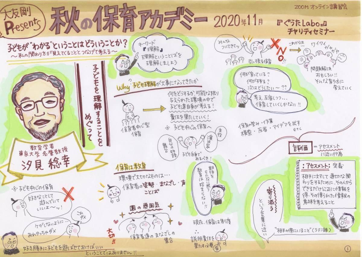 汐見先生の講演全体を表すグラフィックレコーディング①