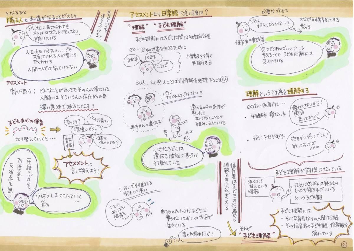 汐見先生の講演全体を表すグラフィックレコーディング②
