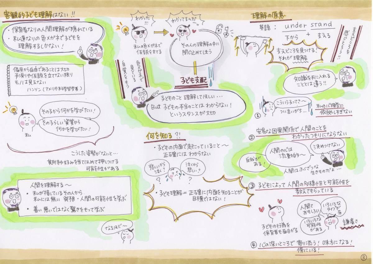 汐見先生の講演全体を表すグラフィックレコーディング③