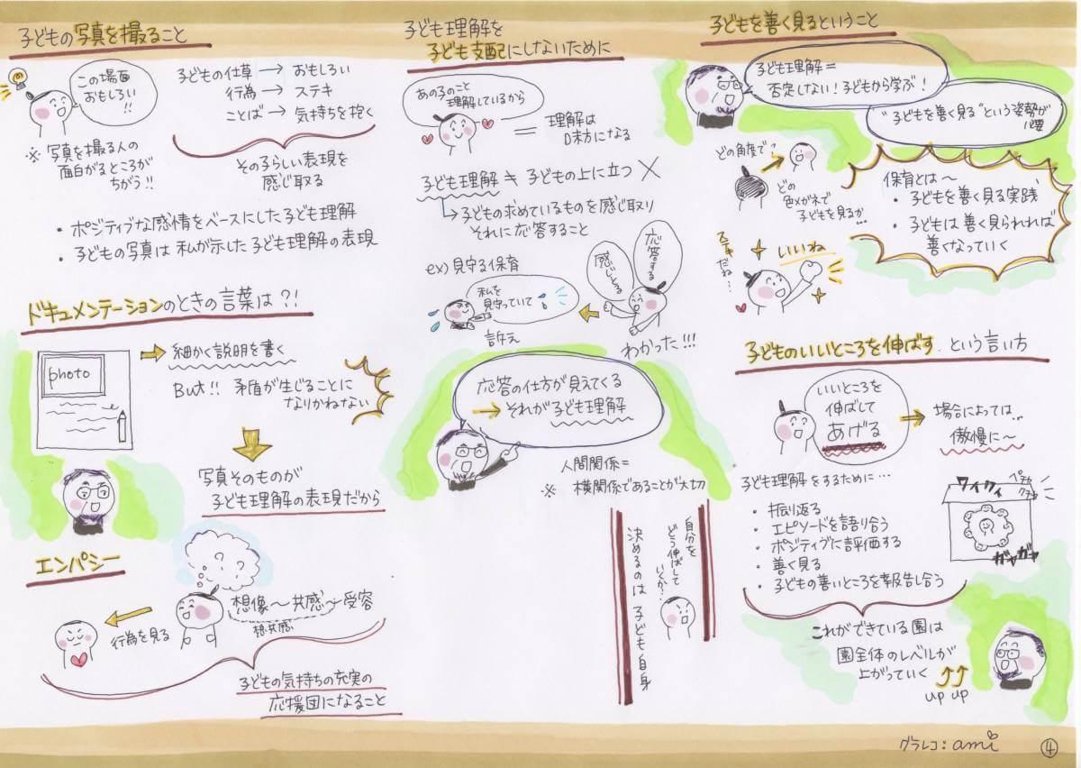 汐見先生の講演全体を表すグラフィックレコーディング④